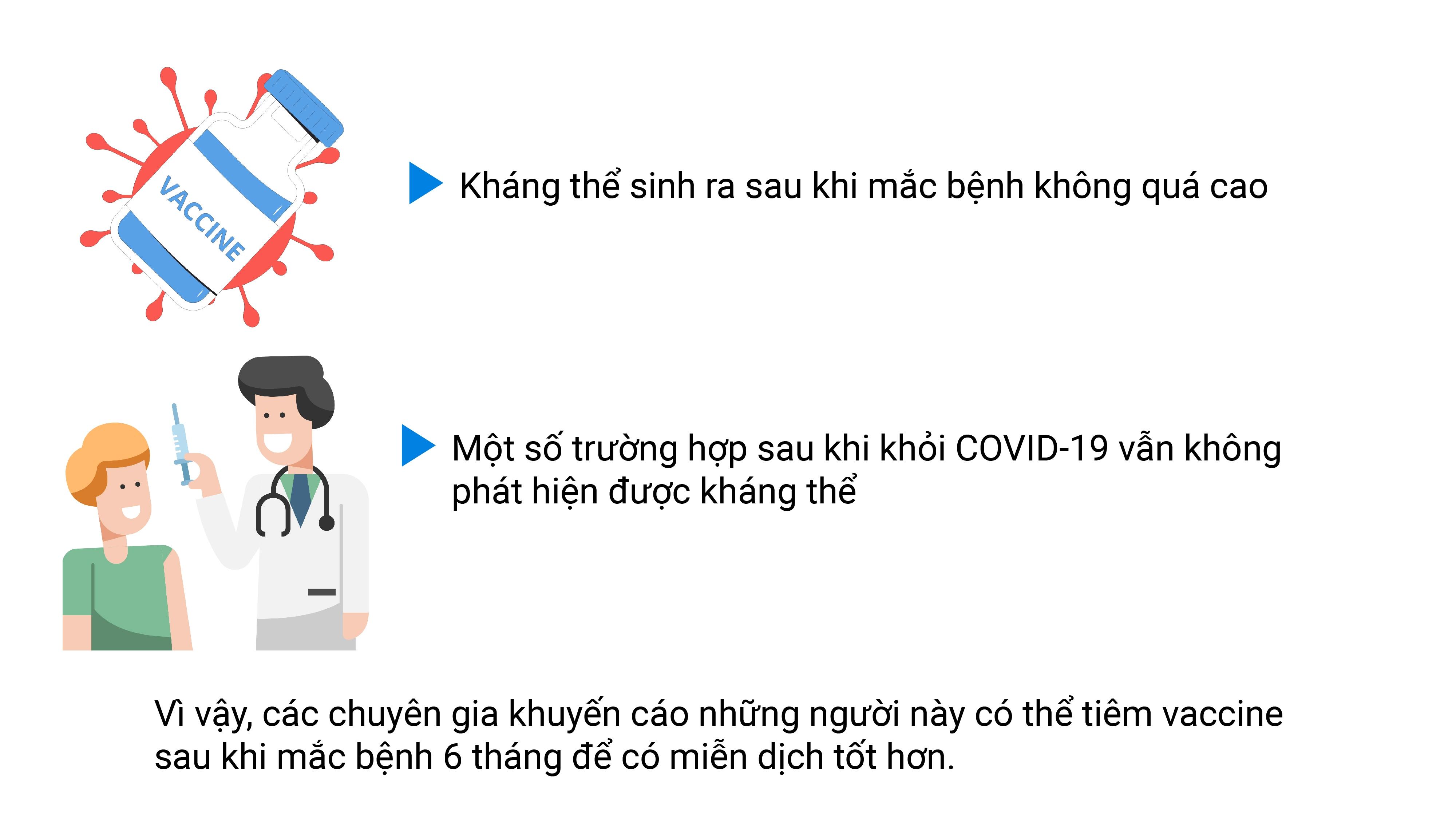 [Infographics]: Những câu hỏi đáp hữu ích về dịch bệnh COVID-19
