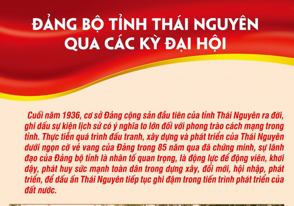 [Infographics]: Đảng bộ tỉnh Thái Nguyên qua các kỳ Đại hội