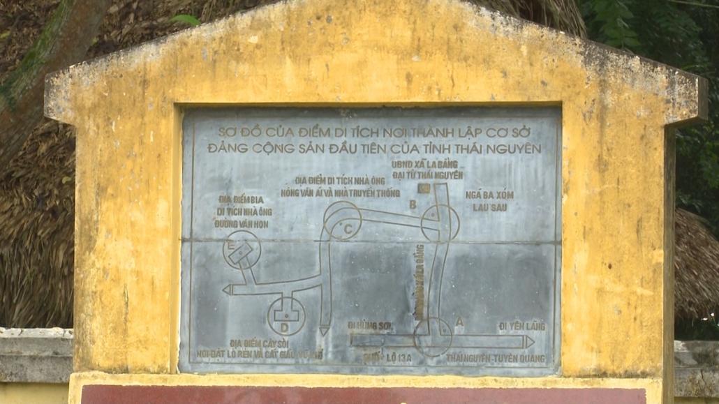 Xây dựng, mở rộng di tích nơi ra đời cơ sở Đảng cộng sản đầu tiên của tỉnh Thái Nguyên