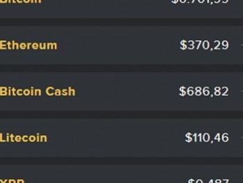 Giá Bitcoin hôm nay giảm mạnh do nhà đầu tư bán tháo