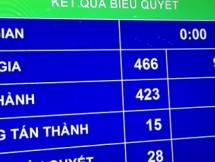 luat an ninh mang nghiem cam nhung hanh vi nao