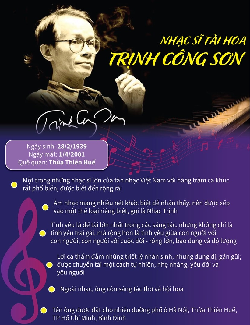 Tháng 4 nhớ Nhạc sĩ Trịnh Công Sơn
