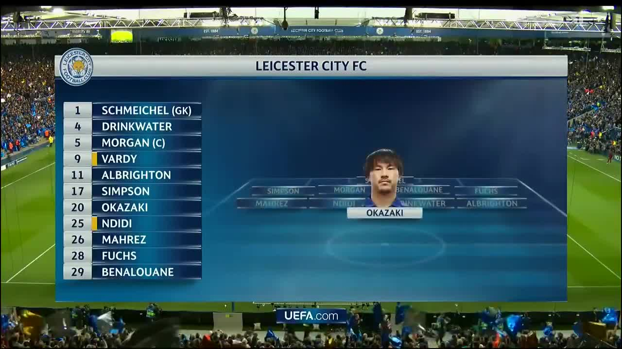 clip leicester 1 1 atletico bay cao chia tay champions league