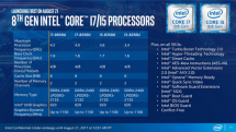 intel ra chip the he moi hieu nang cao hon 40