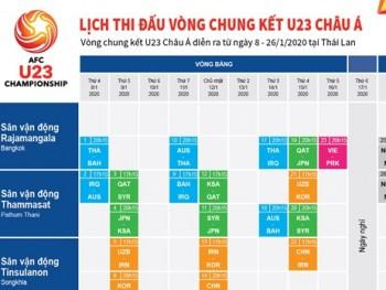 infographics lich thi dau chi tiet vong chung ket u23 chau a 2020