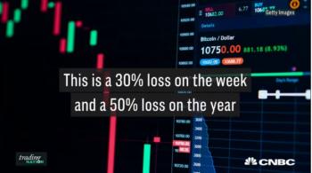 Bitcoin chạm đáy, thị trường đánh mất 115 tỷ USD chỉ trong 24 tiếng