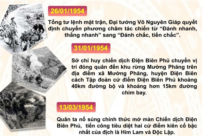 infographic chien thang lich su dien bien phu