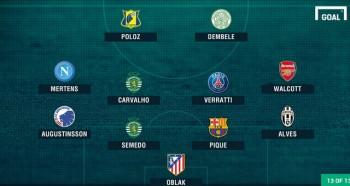 Đội hình tiêu biểu lượt hai Champions League: Nhiều nhân tố lạ