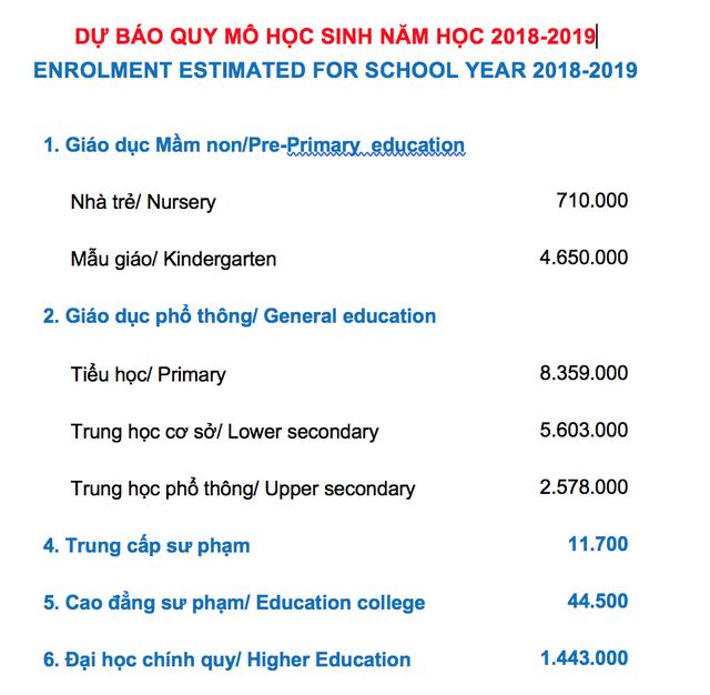 gan 24 trieu hoc sinh sinh vien du le khai giang nam hoc 2018 2019