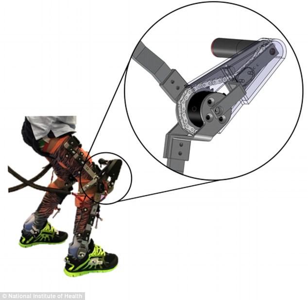khung tro luc robot giup tre bai nao tu di lai