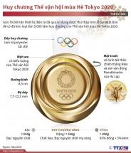 infographics tim hieu huy chuong the van hoi mua he tokyo 2020