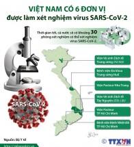 infographics 6 don vi duoc lam xet nghiem virus sars cov 2