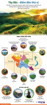 infographics nhung diem den thu vi trong hanh trinh du lich tay bac