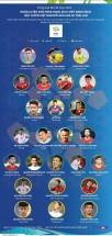 infographics chot danh sach doi tuyen viet nam doi dau uae thai lan