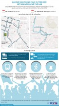 infographics han che giao thong phuc vu tran dau viet nam voi uae