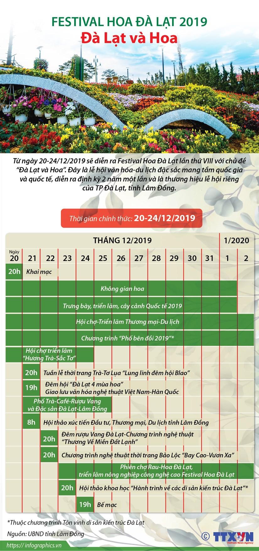 infographics festival hoa da lat 2019 nhieu chuong trinh hap dan