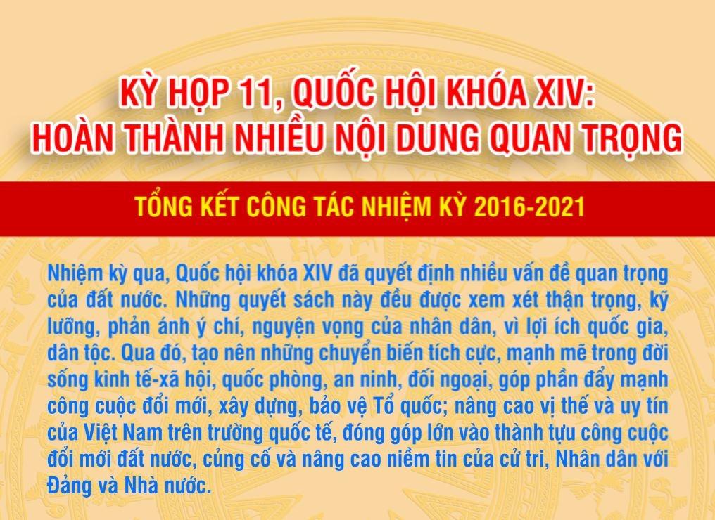 [Infographics] Kỳ họp thứ 11, Quốc hội XIV: Hoàn thành nội dung chương trình đề ra
