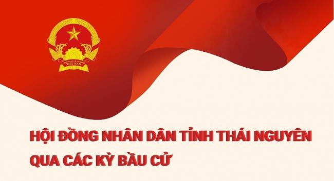 [Infographics] Hội đồng nhân dân tỉnh Thái Nguyên qua các kỳ bầu cử