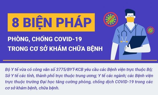 [Infographics] 8 biện pháp phòng, chống COVID-19 trong cơ sở khám chữa bệnh