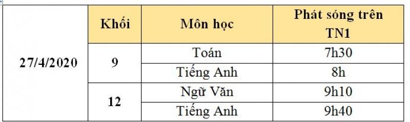 lich phat song chuong trinh on tap chuong trinh pho thong nam 2020 ngay 2742020