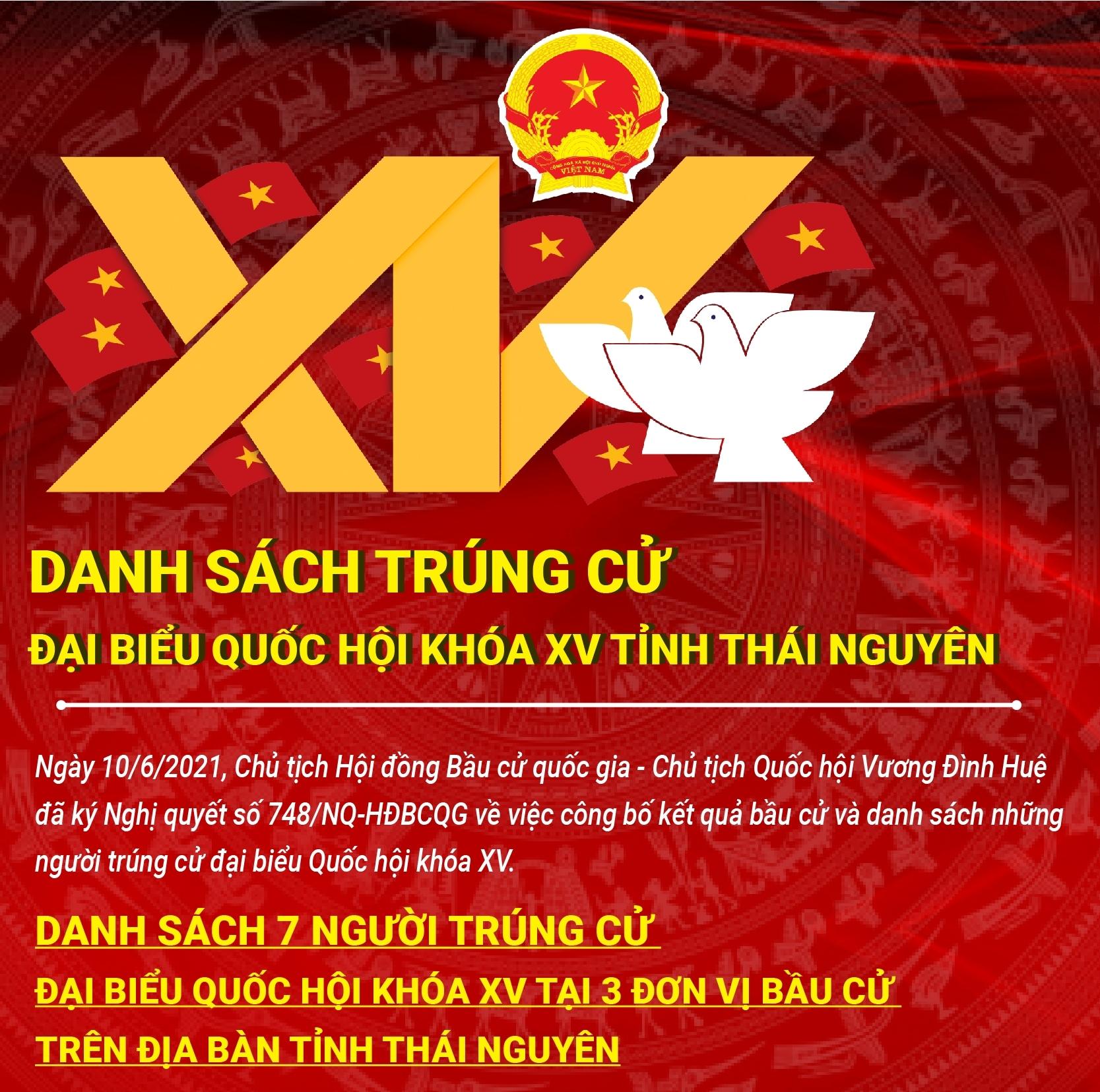 [Infographics]: Danh sách trúng cử đại biểu Quốc hội Khóa XV tỉnh Thái Nguyên