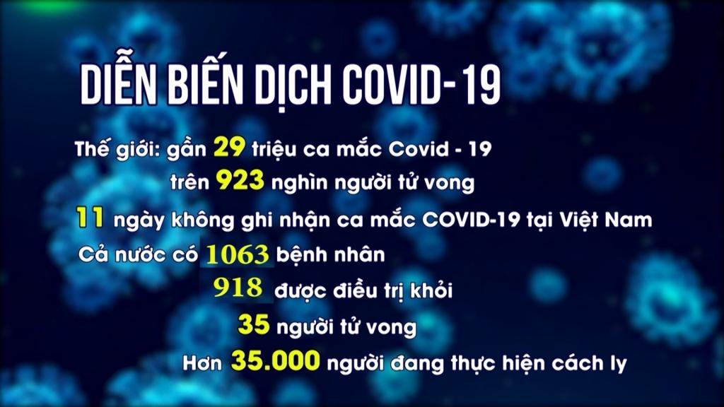 Toàn cảnh Covid-19 ngày 13/9