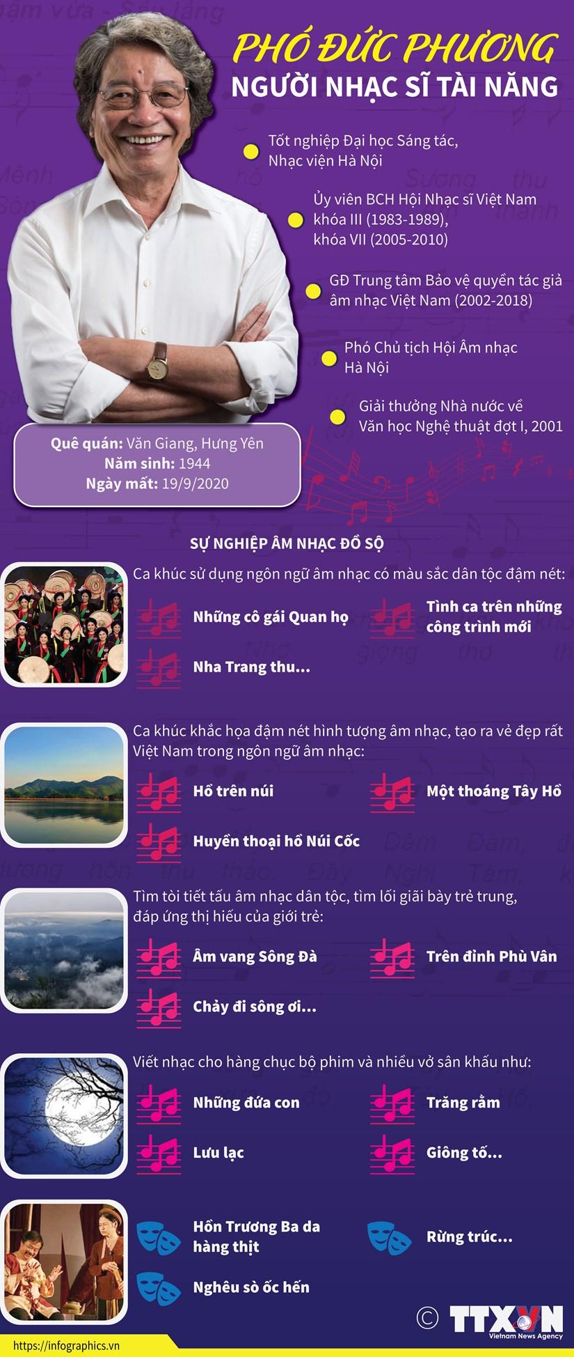 [Infographics] Pho Duc Phuong - Nguoi nhac si tai nang hinh anh 1