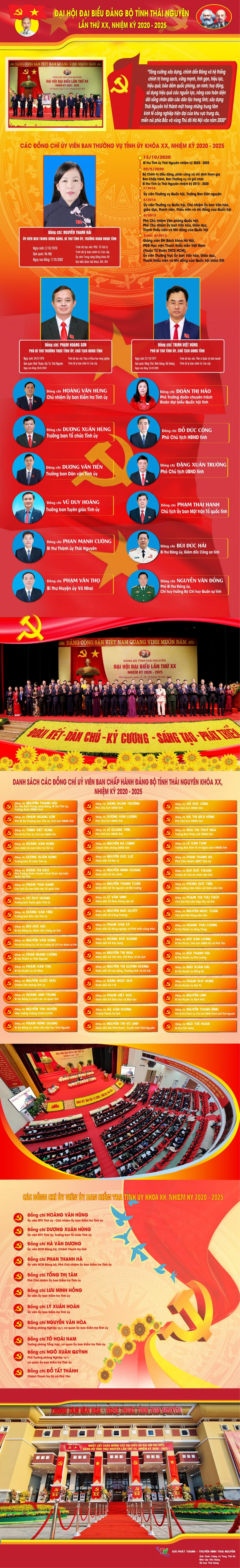 [Infographics] Nhân sự chủ chốt Đảng bộ tỉnh Thái Nguyên khóa XX, nhiệm kỳ 2020-2025