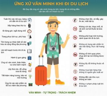 Khi đi du lịch, du khách cần lưu ý những điều này