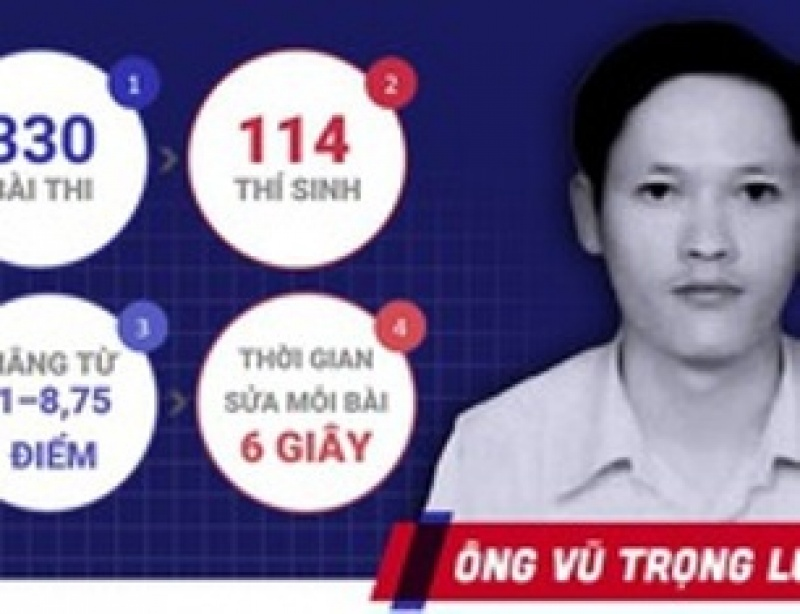 con dia chan gian lan diem thi nam 2018 nhung con so gay soc